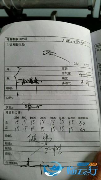飞行员的第一步,招飞体检流程及注意事项 - 临云行 - 飞行员·招飞体检表