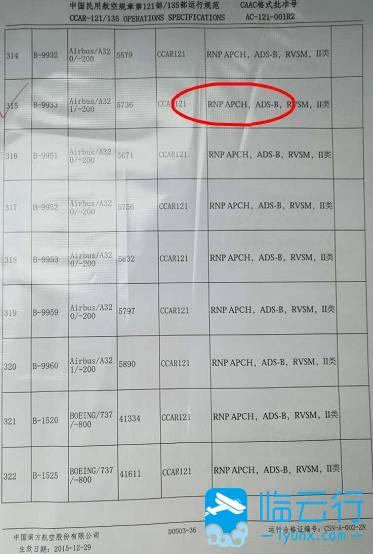 【飞行技术通告】PBN技术问题清单(2016.07修订版)  蓝天学堂 211040q08yxi1aiafxyyx1 临云行 通用航空飞行员社区