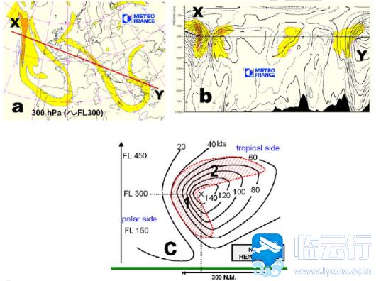 民航气象——晴空湍流 - 临云行 - 民航气象 晴空湍流 飞行 飞机